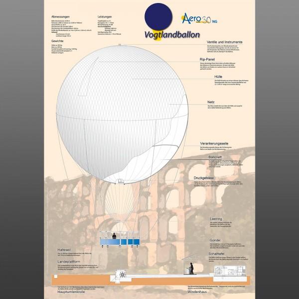 Plakat Vogtlandballon